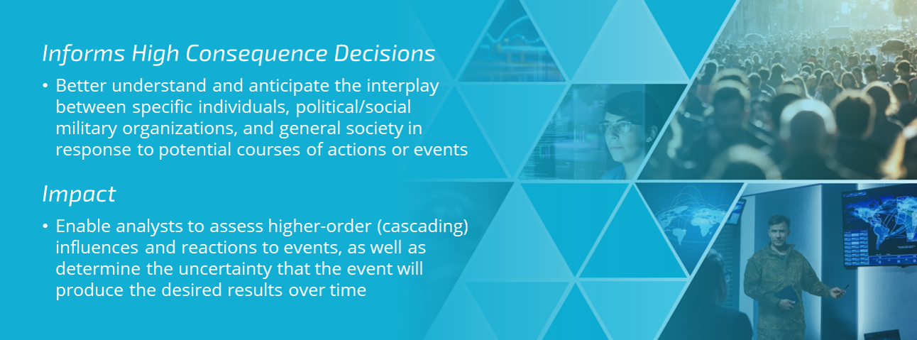 Informs High Consequence Decisions. Better Understand and anticipate the interplay between specific individuals, political/social military organizations, and general society in response to potential courses of actions or events. Impact - enable analysts to assess higher-order (cascading) influences and reactions to events, as well as determine the uncertainty that the event will produce the desired results over time.