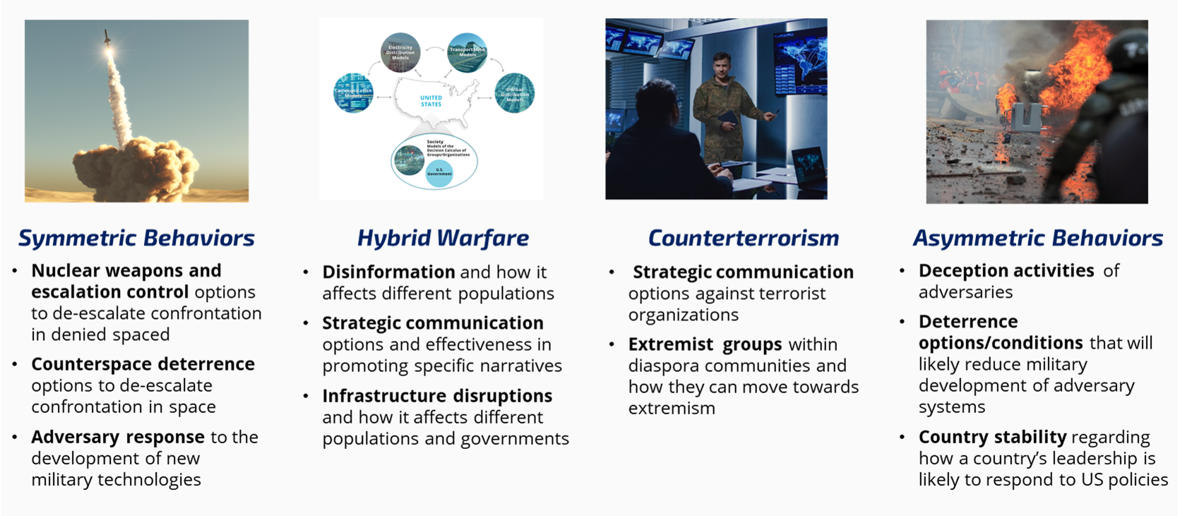 Symmetric Behaviors - Nuclear weapons and escalation control options to de-escalate confrontation in denied space. Counterspace deterrence options to de-escalate confrontation in space. Adversary response to the development of new military technologies.  Hybrid Warfare - Disinformation and how it affects different populations. Strategic communication options and effectiveness in promoting specific narratives. Infrastructure disruptions and how it affects different populations and governments. Counterterrorism -  strategic communication options against terrorist organizations. Extremist groups within diaspora communities and how they can move towards extremism. Asymmetric Behaviors - Deception activities of adversaries. Deterrence options/conditions that will likely reduce military development of adversary systems. Country Stability regarding how a country's leadership is likely to respond to US policies.