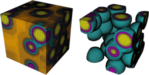 Image of cube-sphere