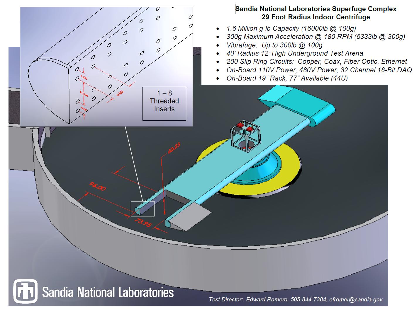 Diagram of Sandia National Labs Superfuge complex