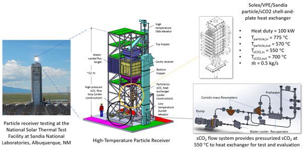 illustrations of solar facility elements