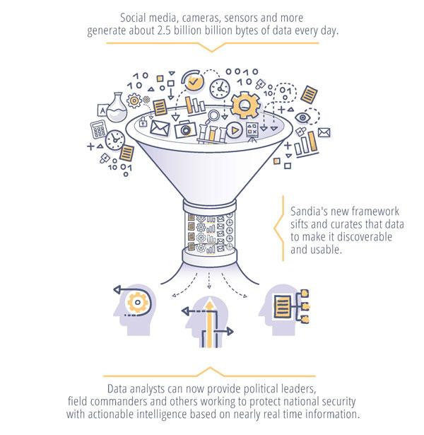data pathway infographic