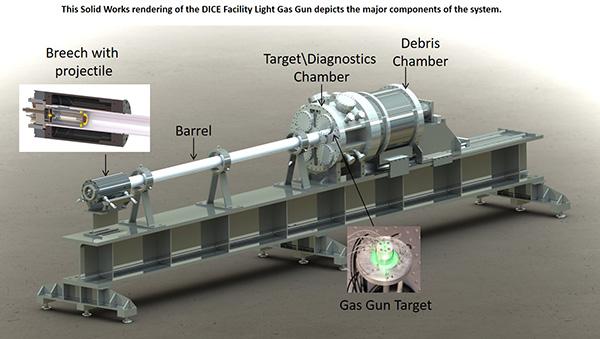 Gas gun 3D model