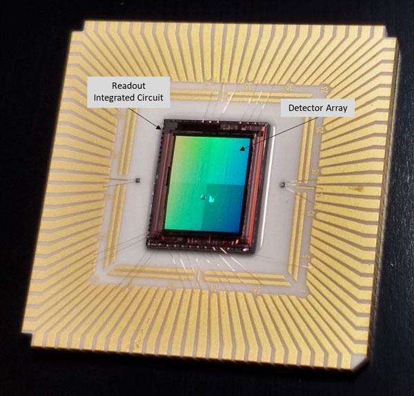 illustration of nanoantenna-enabled detector on focal plan array