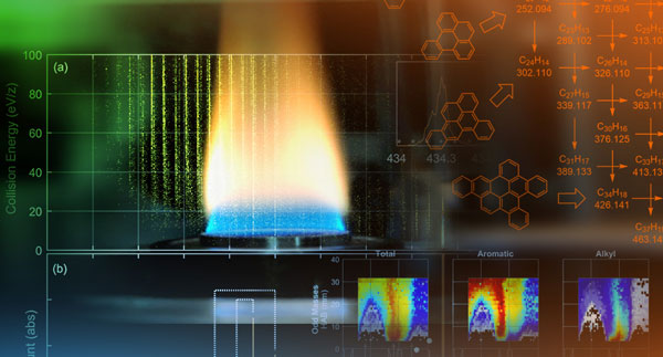 graphic of flame over backdrop of mass spectra and PAH compounds