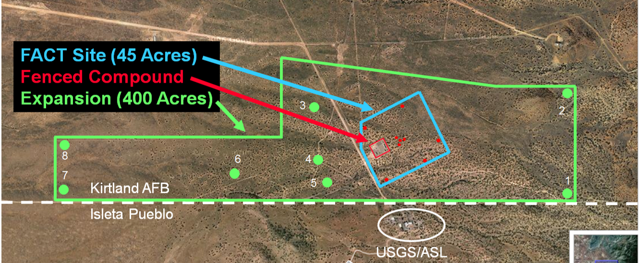 Image of FACT Site Layout
